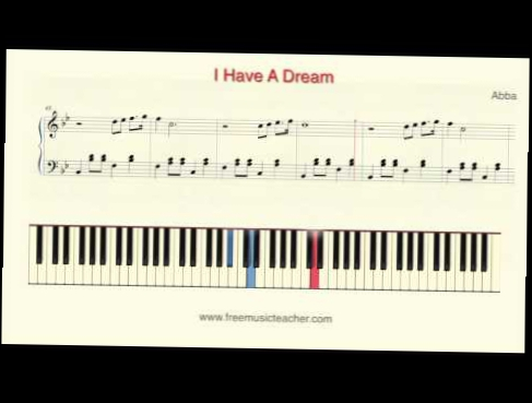 How To Play Piano: Abba