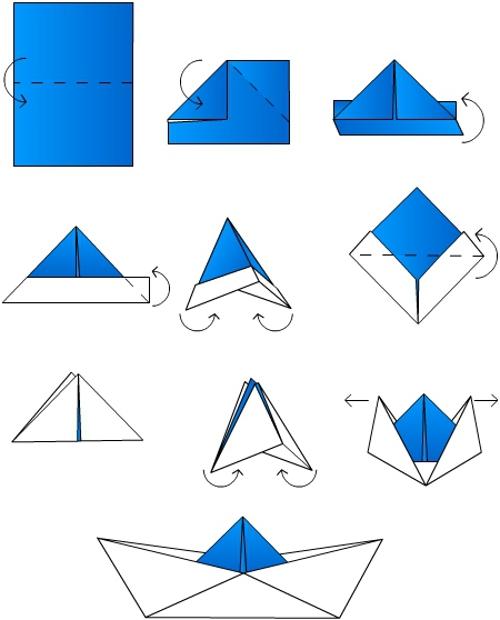 Как пошагово сделать бумажный кораблик